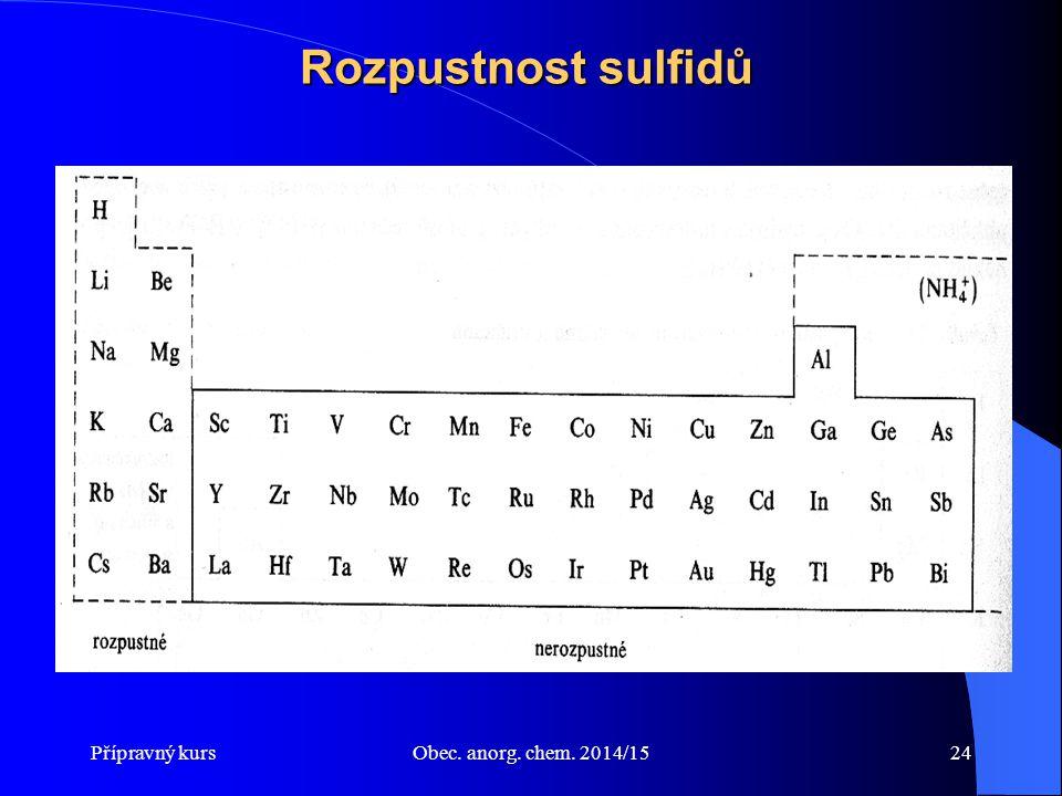 Rozpustnost sulfidů Přípravný kurs Obec. anorg. chem. 2014/15