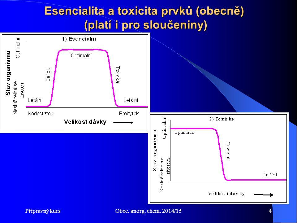 Esencialita a toxicita prvků (obecně) (platí i pro sloučeniny)