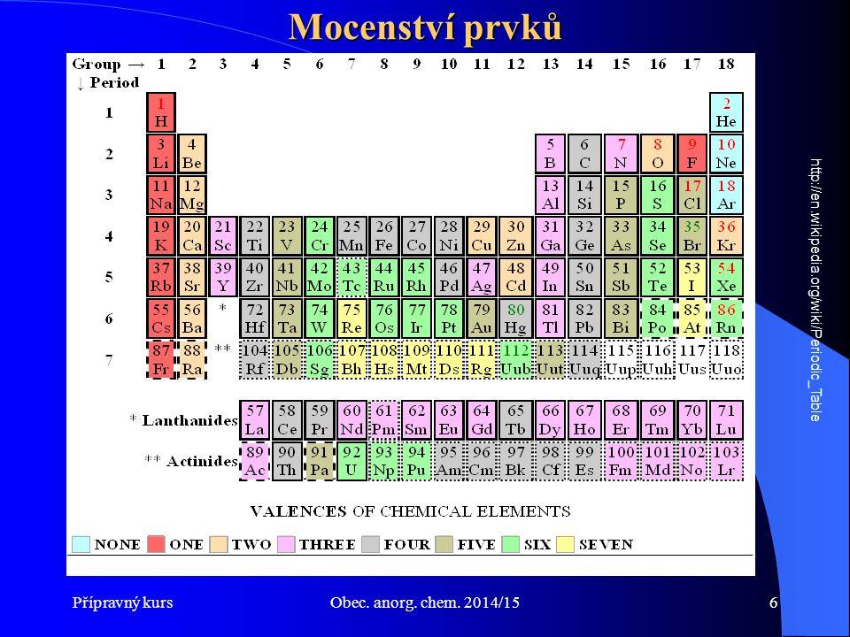 Mocenství prvků Přípravný kurs Obec. anorg. chem. 2014/15