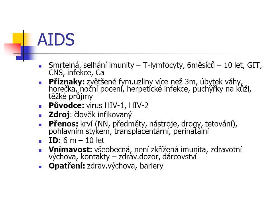 AIDS Smrtelná, selhání imunity – T-lymfocyty, 6měsíců – 10 let, GIT, CNS, infekce, Ca.