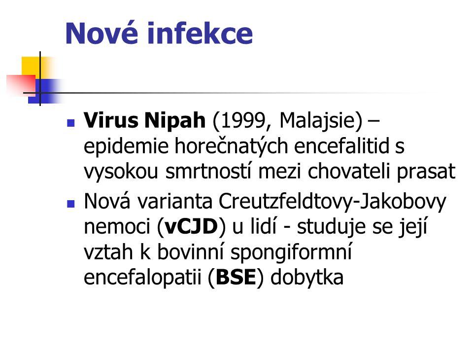 Nové infekce Virus Nipah (1999, Malajsie) – epidemie horečnatých encefalitid s vysokou smrtností mezi chovateli prasat.