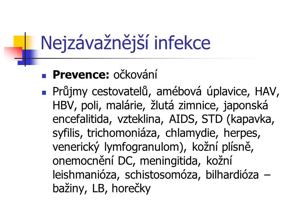 Nejzávažnější infekce
