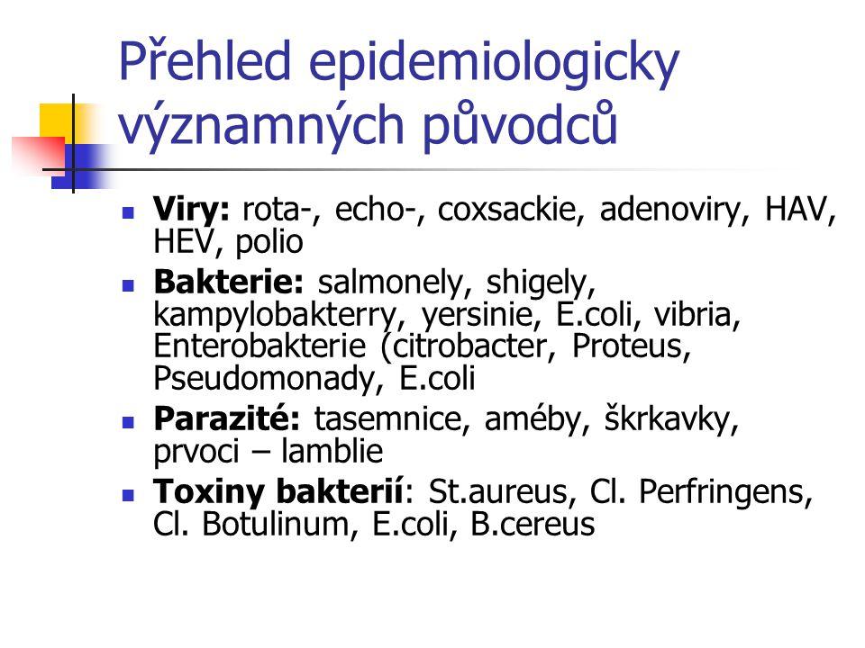 Přehled epidemiologicky významných původců