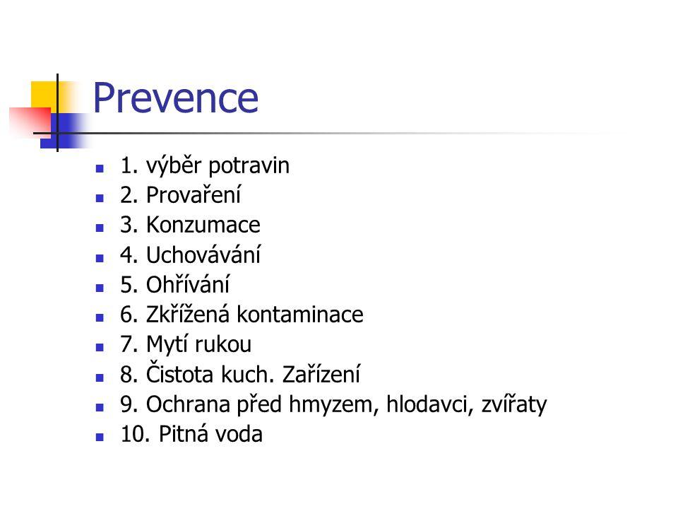 Prevence 1. výběr potravin 2. Provaření 3. Konzumace 4. Uchovávání