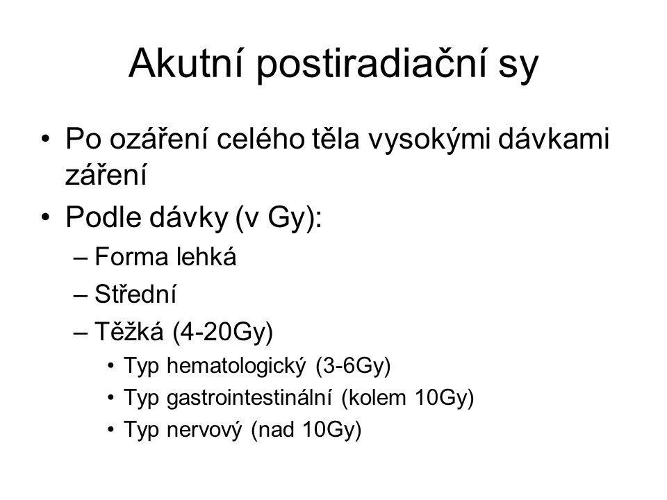 Akutní postiradiační sy