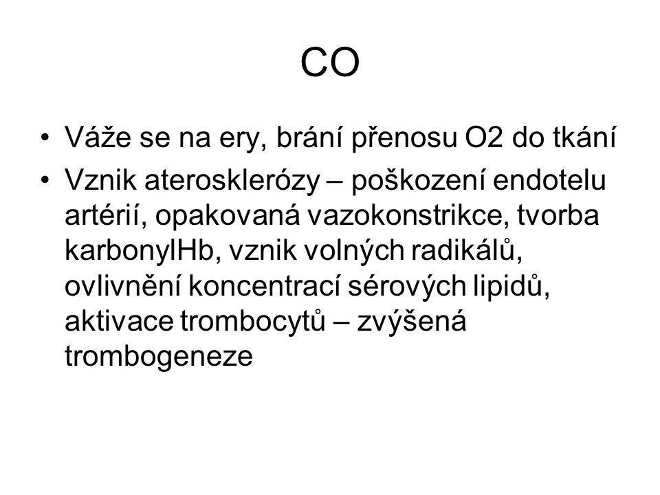 CO Váže se na ery, brání přenosu O2 do tkání