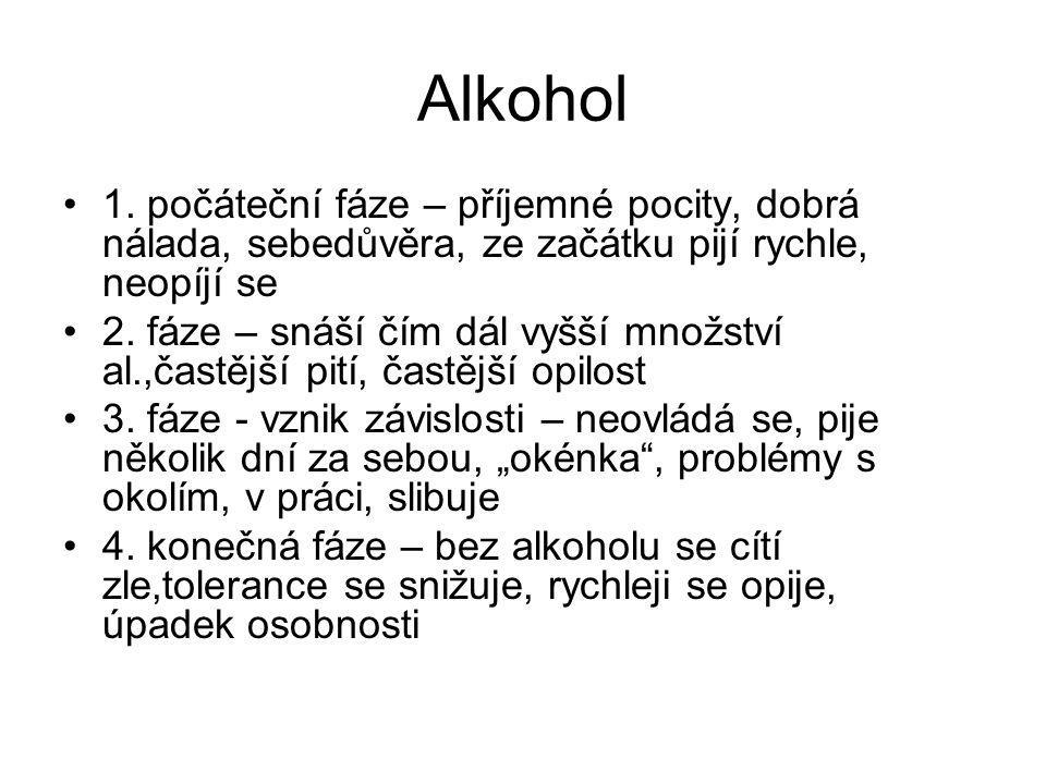 Alkohol 1. počáteční fáze – příjemné pocity, dobrá nálada, sebedůvěra, ze začátku pijí rychle, neopíjí se.