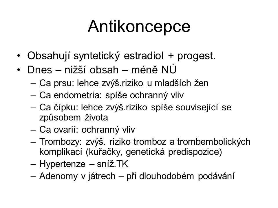 Antikoncepce Obsahují syntetický estradiol + progest.