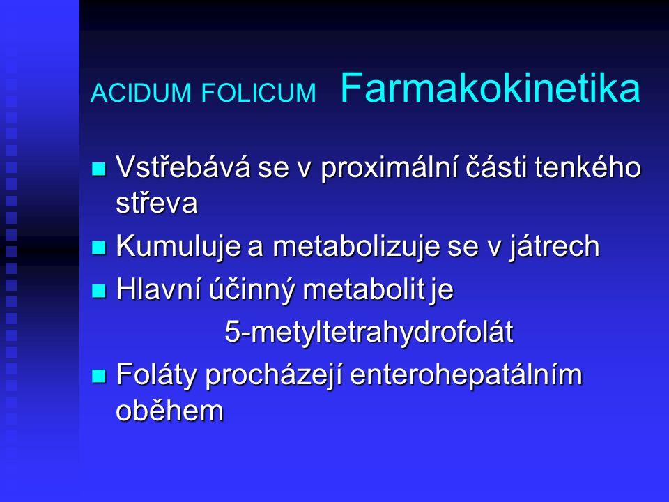 ACIDUM FOLICUM Farmakokinetika