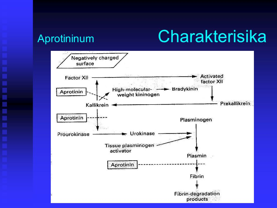 Aprotininum Charakterisika