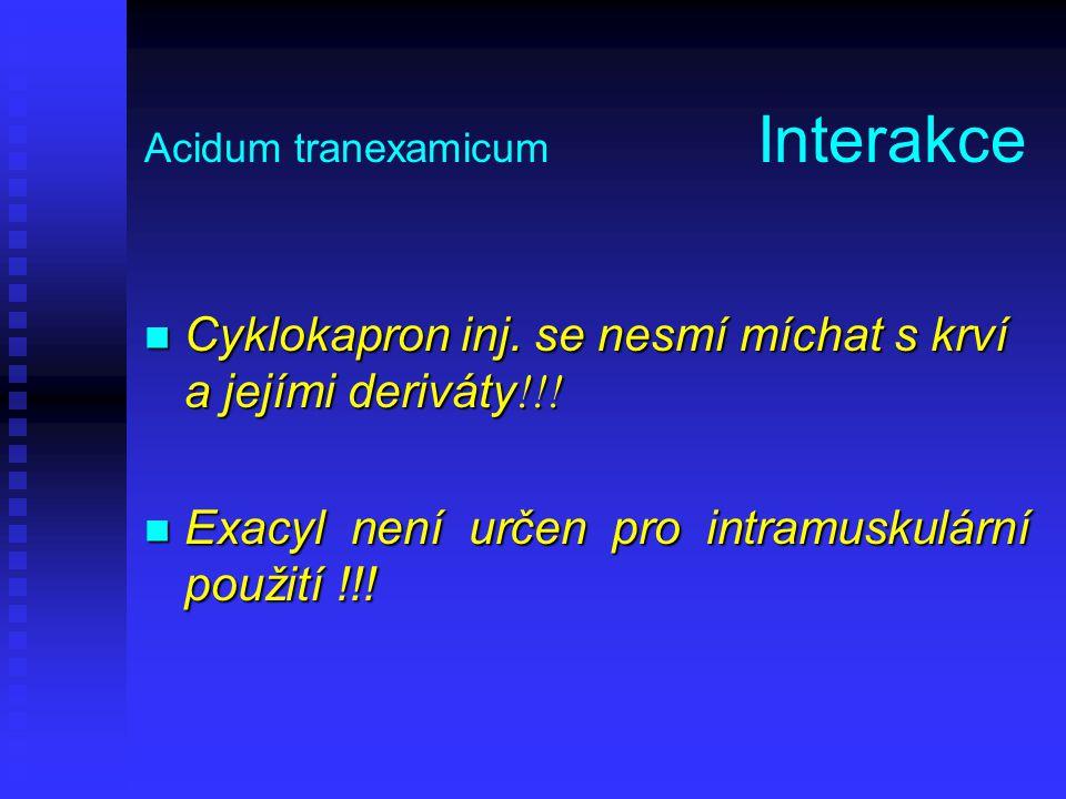 Acidum tranexamicum Interakce