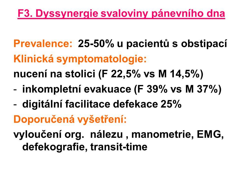 F3. Dyssynergie svaloviny pánevního dna
