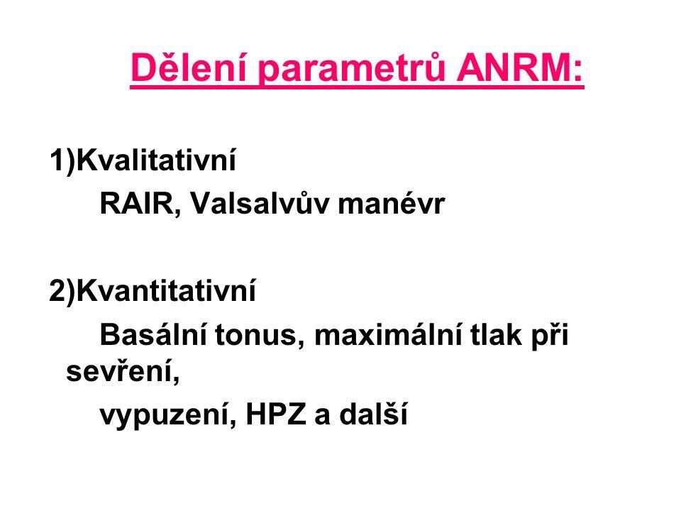Dělení parametrů ANRM: