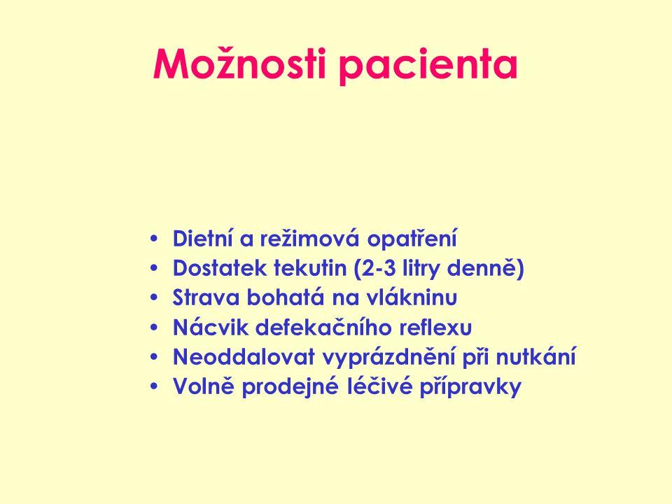 Možnosti pacienta Dietní a režimová opatření