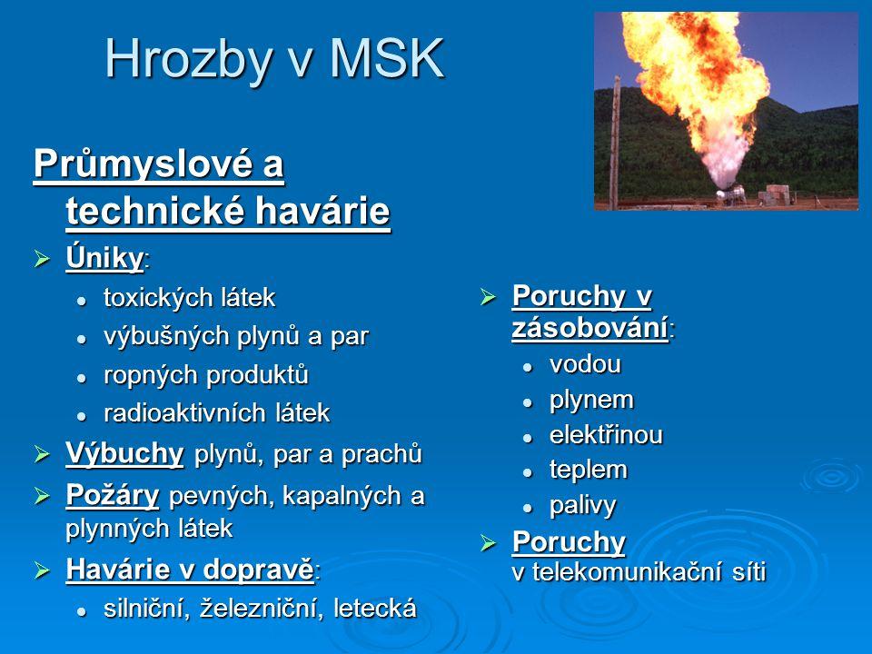 Hrozby v MSK Průmyslové a technické havárie Úniky: