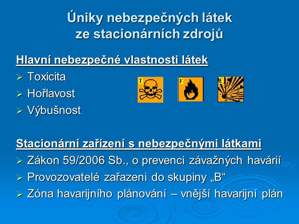 Úniky nebezpečných látek ze stacionárních zdrojů