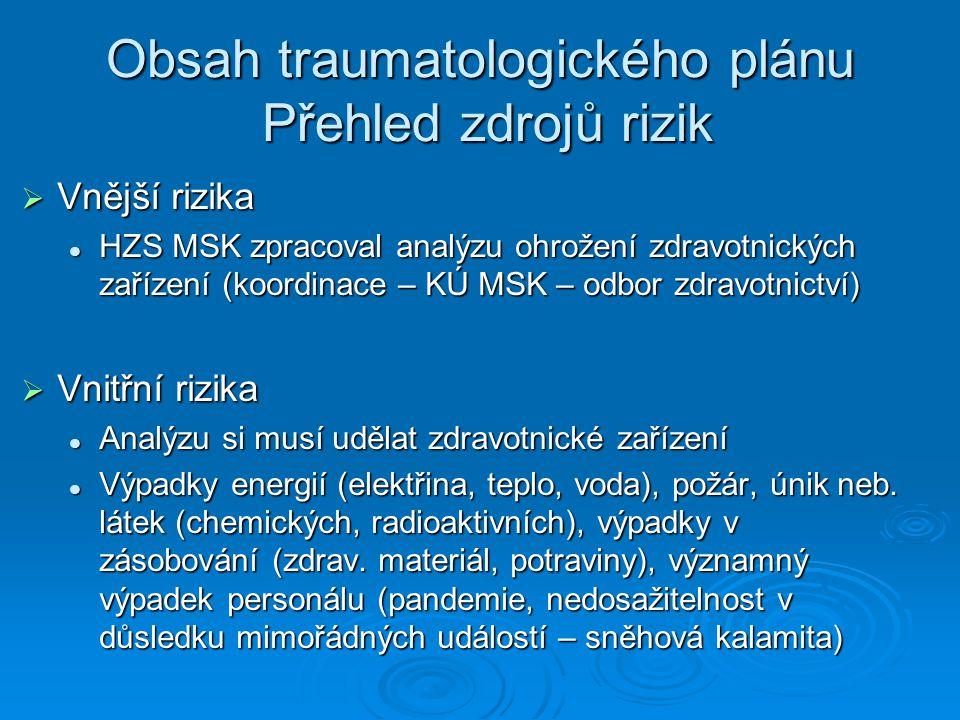 Obsah traumatologického plánu Přehled zdrojů rizik