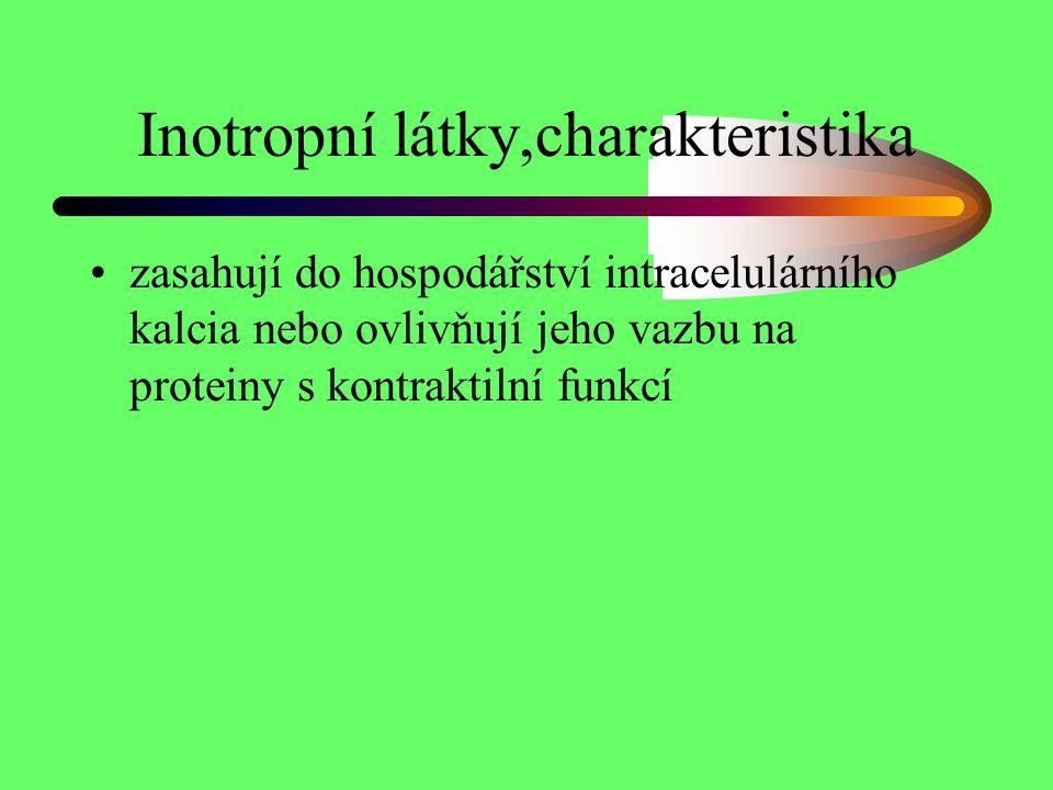 Inotropní látky,charakteristika