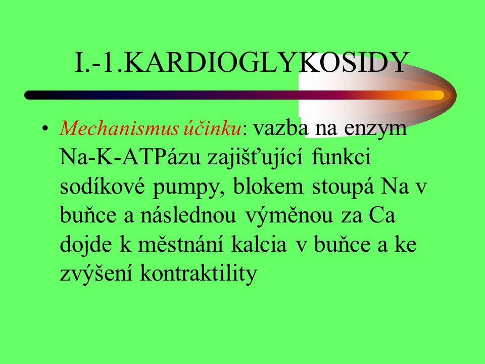 I.-1.KARDIOGLYKOSIDY