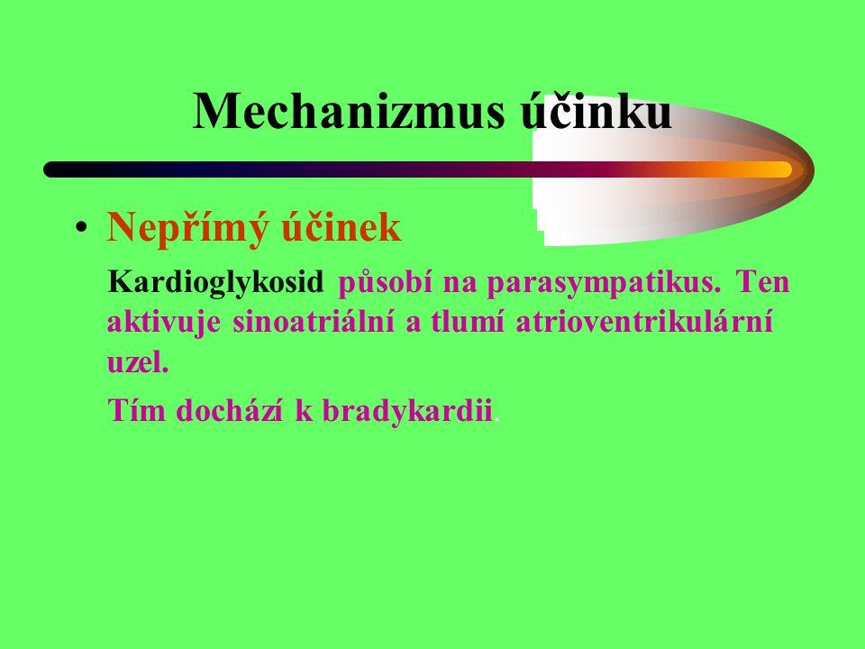 Mechanizmus účinku Nepřímý účinek