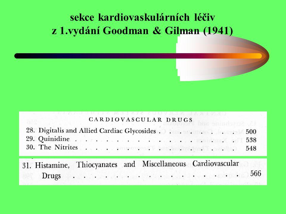 sekce kardiovaskulárních léčiv z 1.vydání Goodman & Gilman (1941)