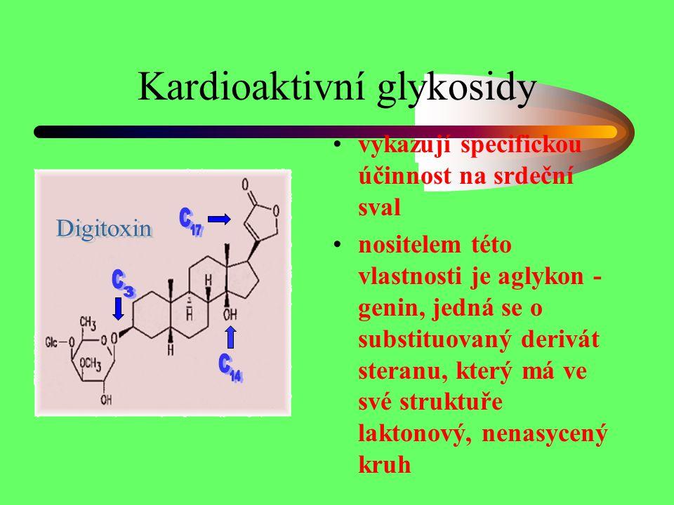 Kardioaktivní glykosidy