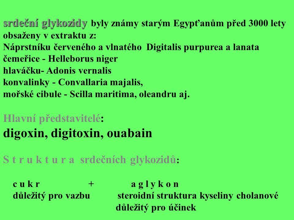 digoxin, digitoxin, ouabain