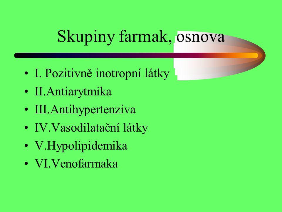 Skupiny farmak, osnova I. Pozitivně inotropní látky II.Antiarytmika