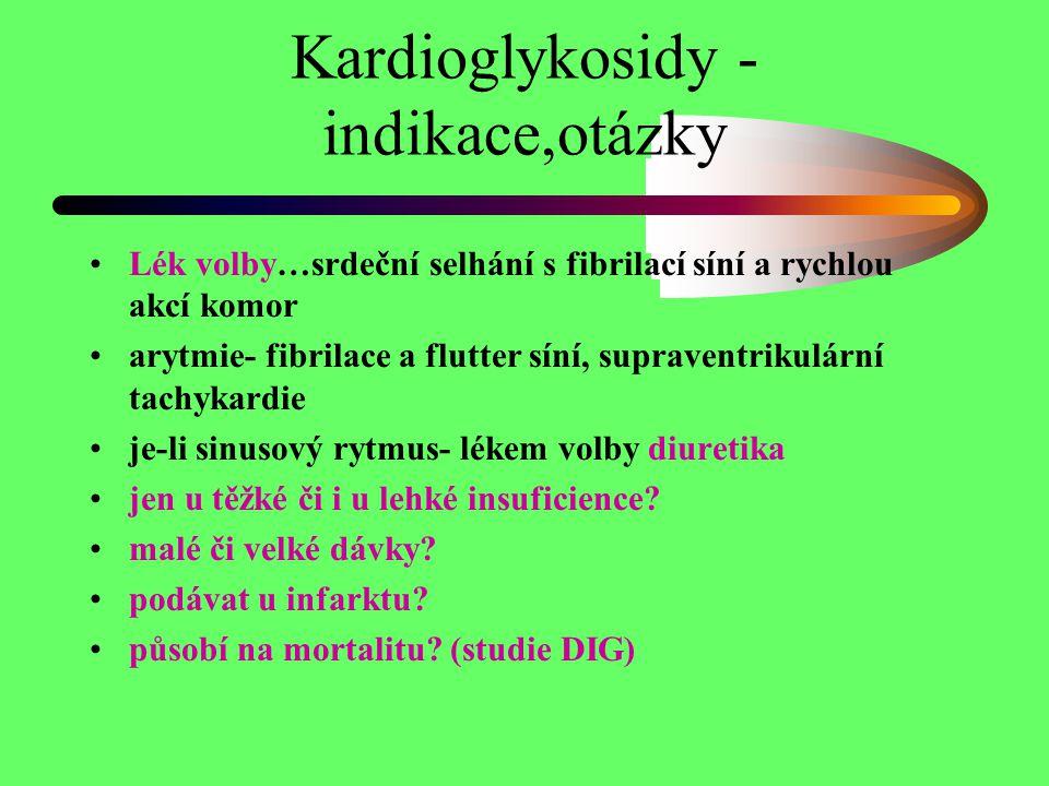 Kardioglykosidy - indikace,otázky