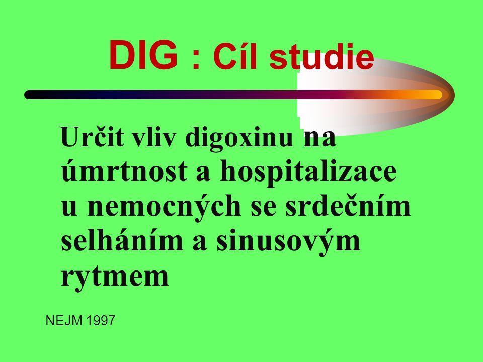 DIG : Cíl studie Určit vliv digoxinu na úmrtnost a hospitalizace u nemocných se srdečním selháním a sinusovým rytmem.