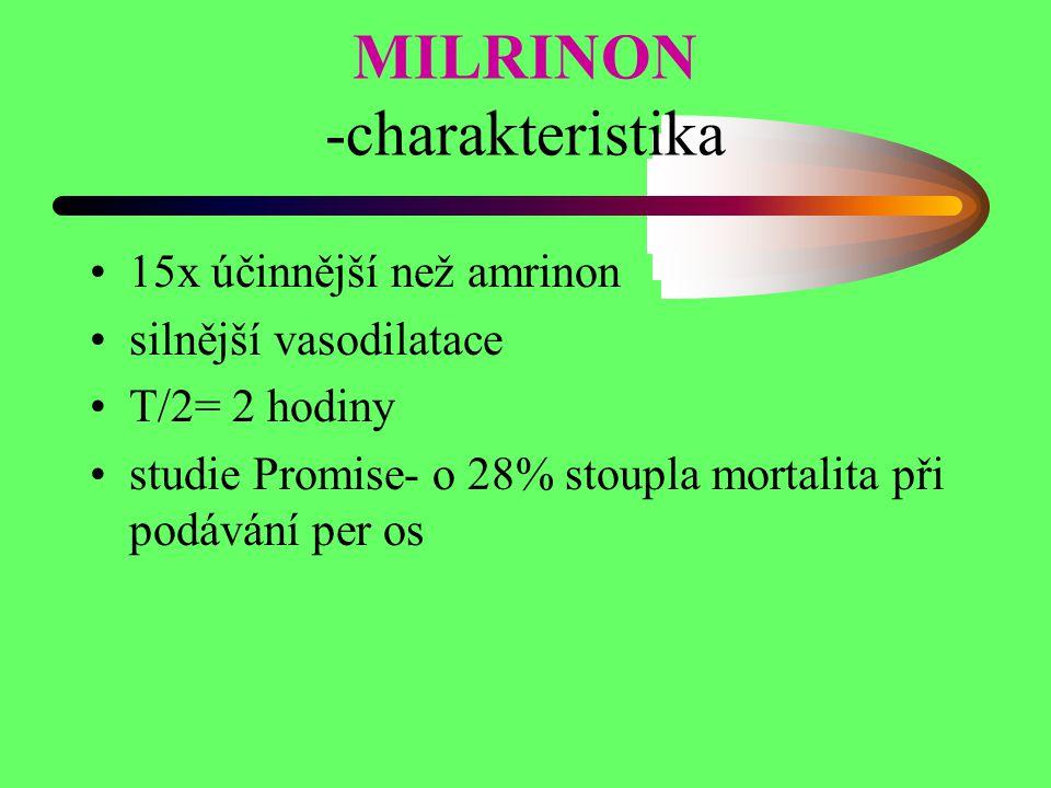 MILRINON -charakteristika
