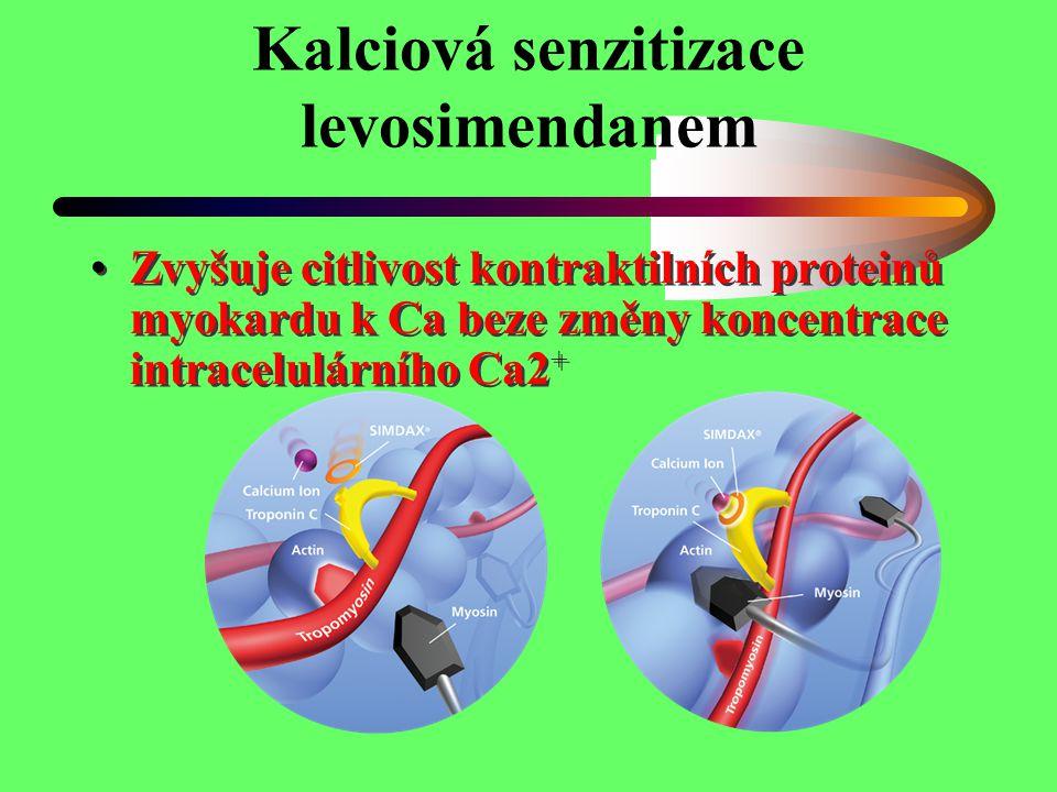 Kalciová senzitizace levosimendanem