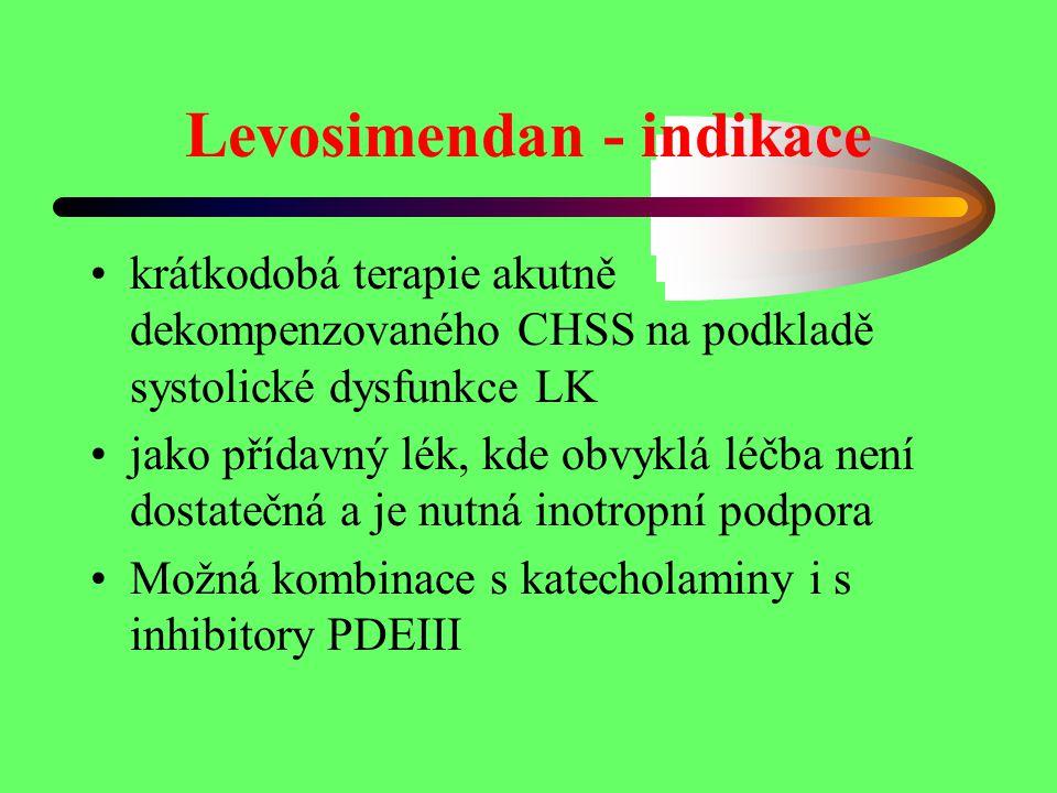 Levosimendan - indikace