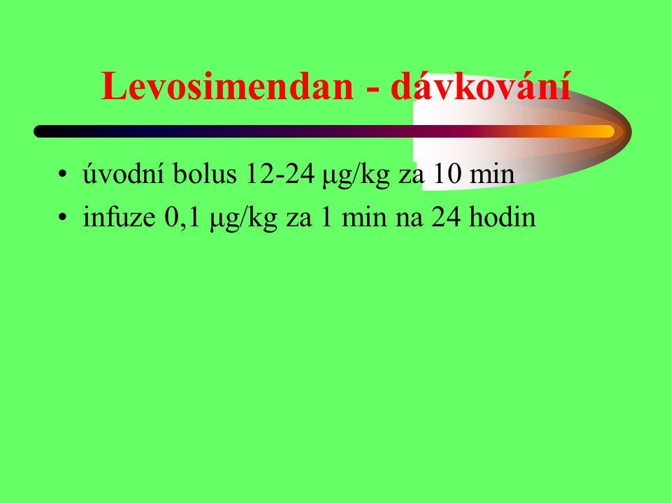Levosimendan - dávkování