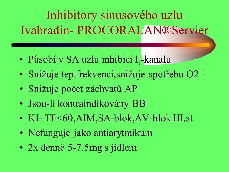 Inhibitory sinusového uzlu Ivabradin- PROCORALAN®Servier