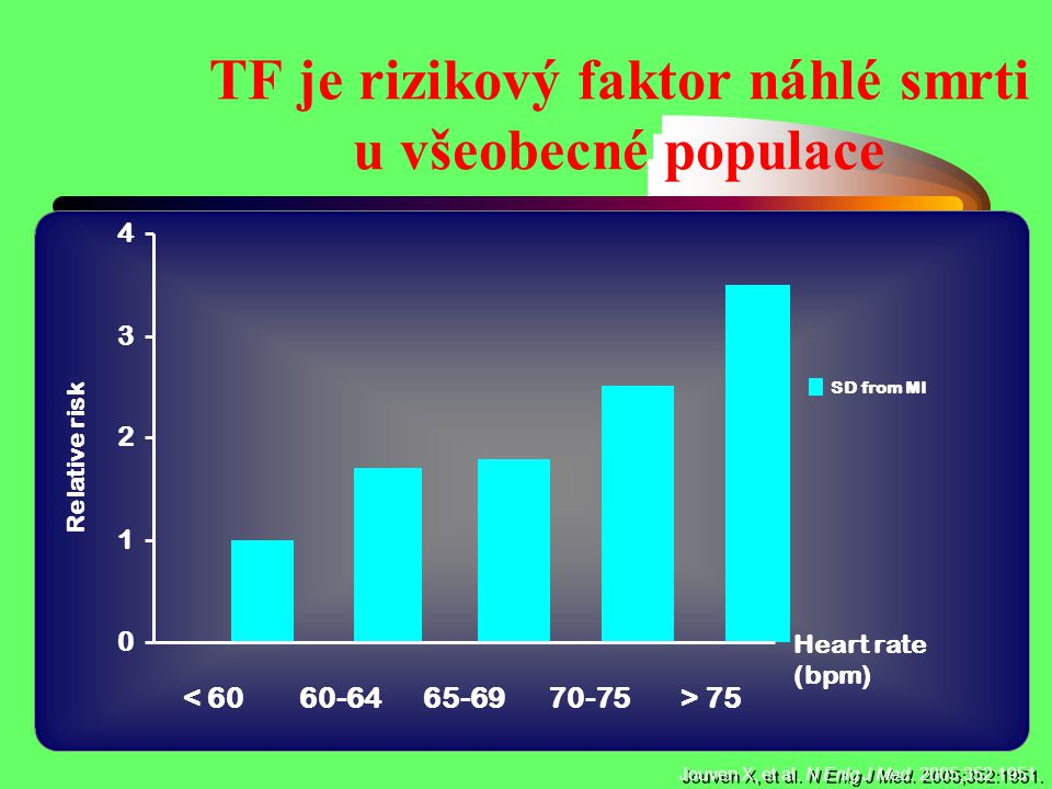 TF je rizikový faktor náhlé smrti u všeobecné populace