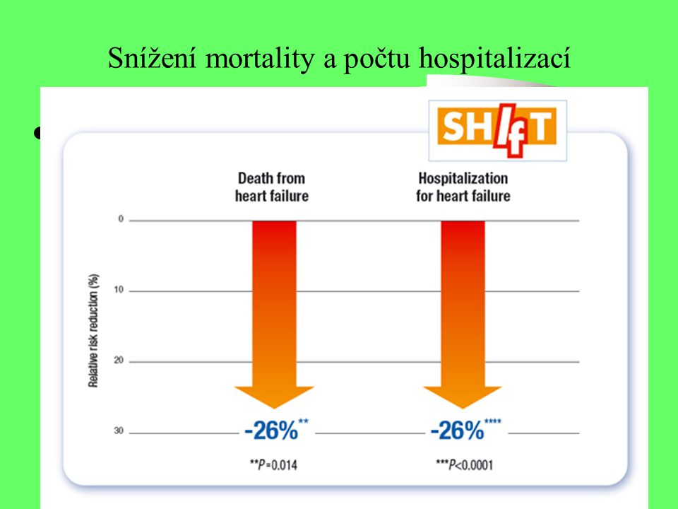 Snížení mortality a počtu hospitalizací