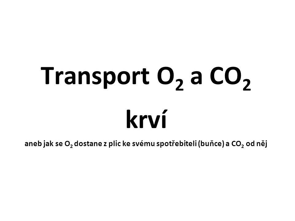 Transport O2 a CO2 krví aneb jak se O2 dostane z plic ke svému spotřebiteli (buňce) a CO2 od něj