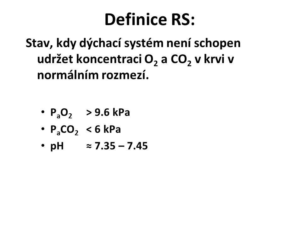 Definice RS: Stav, kdy dýchací systém není schopen udržet koncentraci O2 a CO2 v krvi v normálním rozmezí.