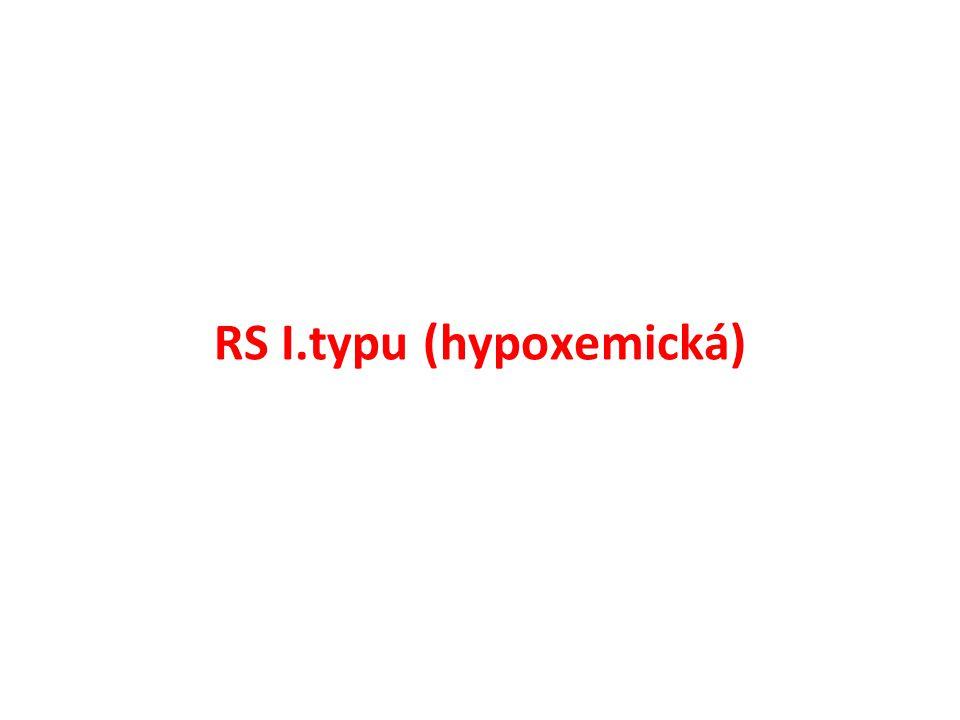 RS I.typu (hypoxemická)