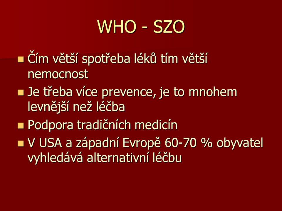 WHO - SZO Čím větší spotřeba léků tím větší nemocnost