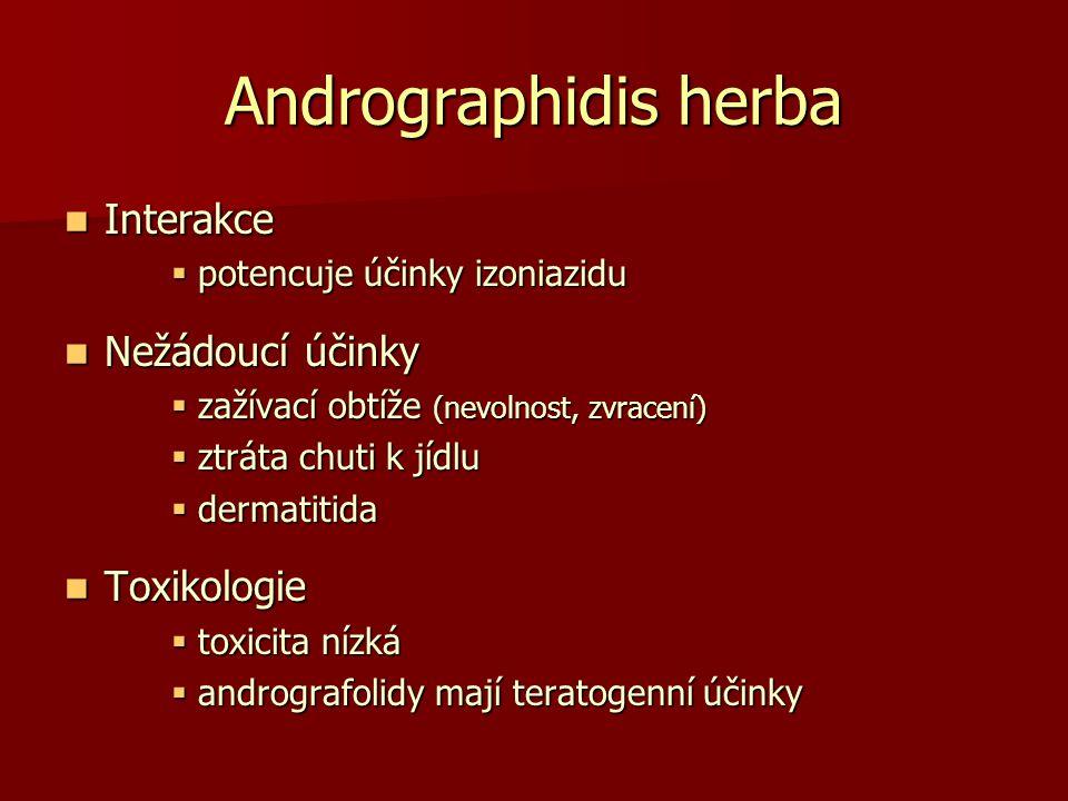 Andrographidis herba Interakce Nežádoucí účinky Toxikologie