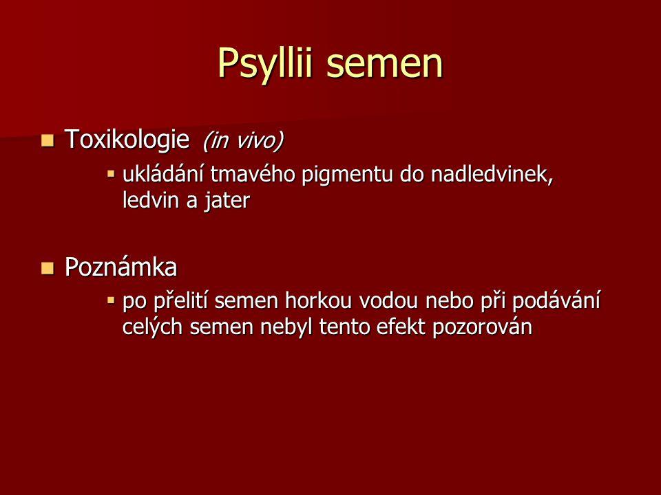 Psyllii semen Toxikologie (in vivo) Poznámka