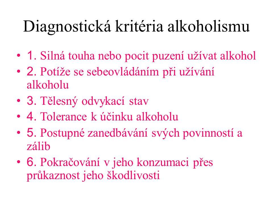 Diagnostická kritéria alkoholismu
