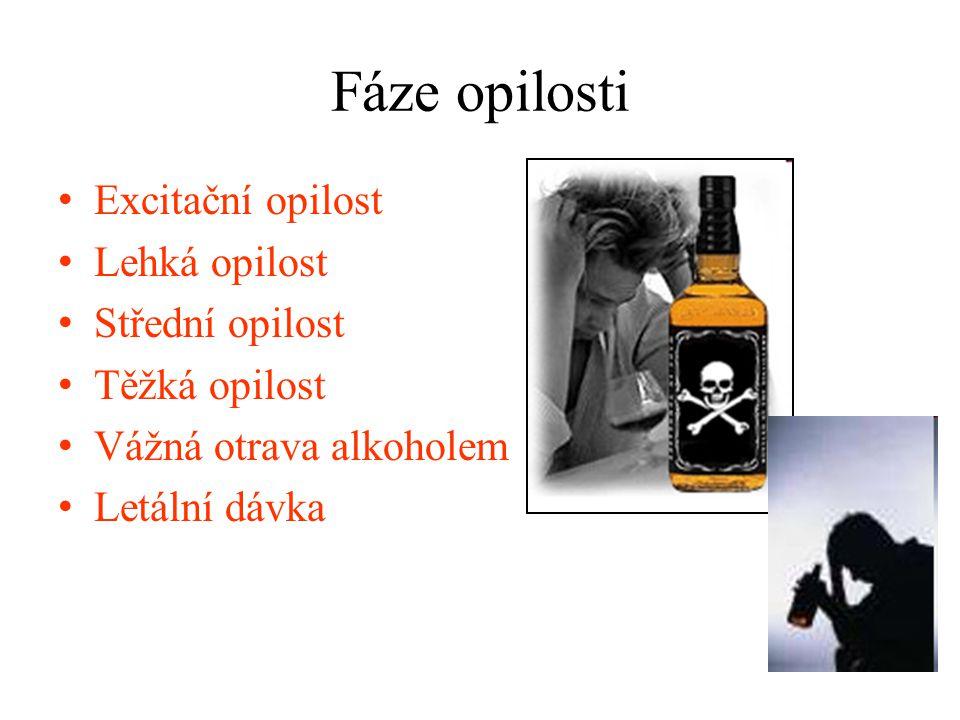 Fáze opilosti Excitační opilost Lehká opilost Střední opilost