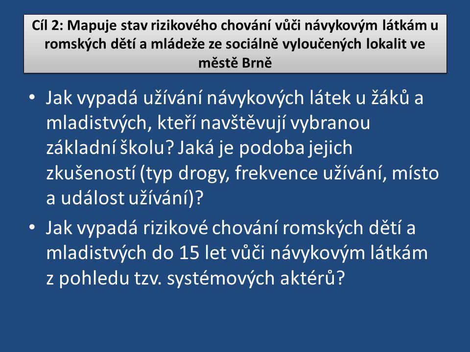 Cíl 2: Mapuje stav rizikového chování vůči návykovým látkám u romských dětí a mládeže ze sociálně vyloučených lokalit ve městě Brně