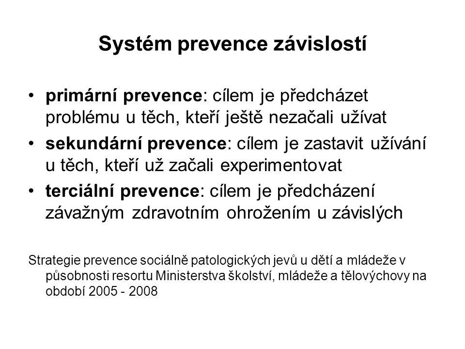 Systém prevence závislostí