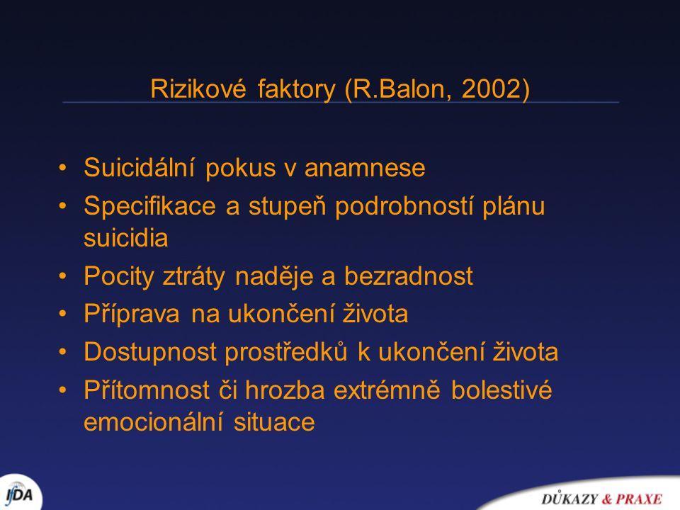 Rizikové faktory (R.Balon, 2002)