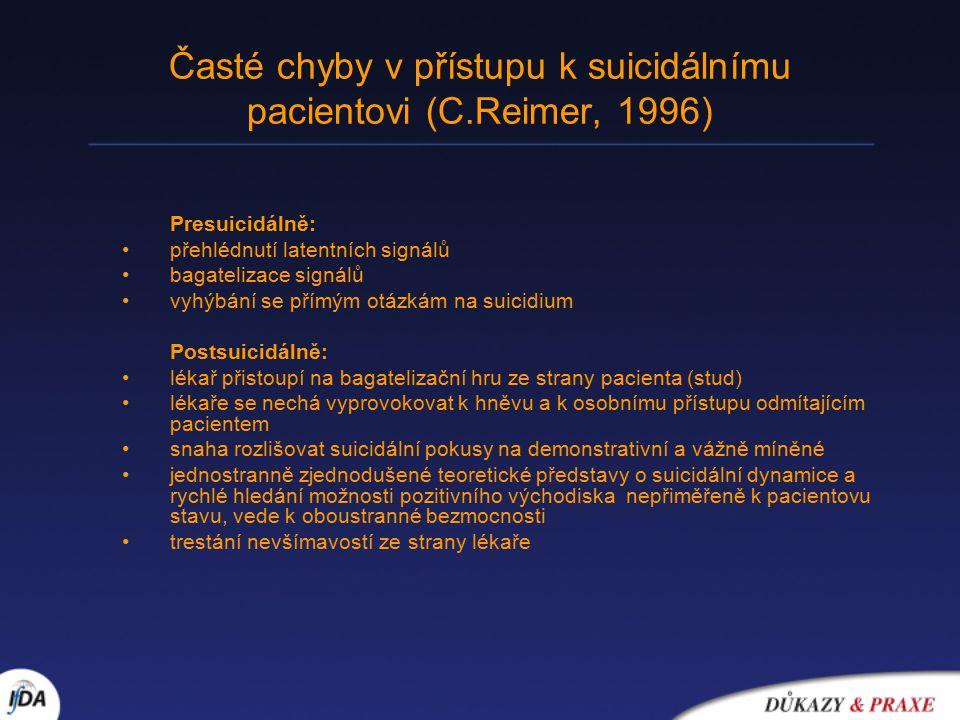 Časté chyby v přístupu k suicidálnímu pacientovi (C.Reimer, 1996)