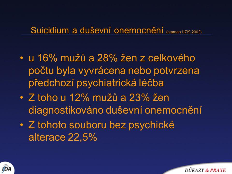 Suicidium a duševní onemocnění (pramen ÚZIS 2002)